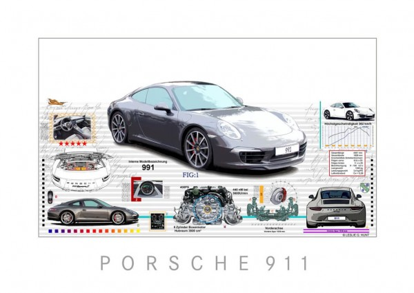 LESLIE G. HUNT - Porsche 911 + 991 - 40x30 cm